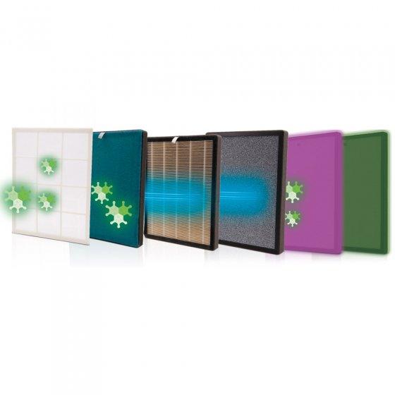 Luftreiniger mit 6-Filter-System